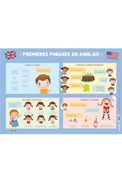 Premières phrases en anglais